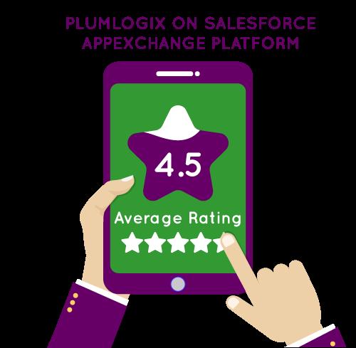 Plumlogix on salesforce appexchange