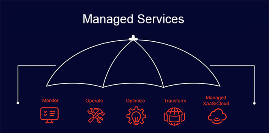 Benefits of Salesforce Managed Services
