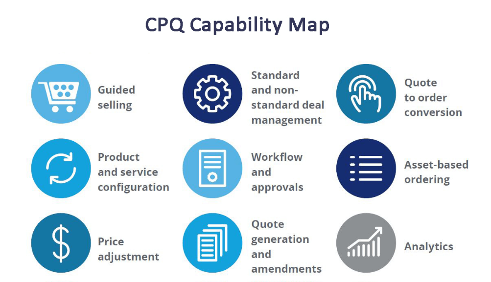 CPQ Managed Services