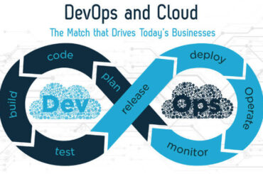 DevOps and cloud computing