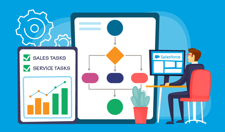 revenue growth with salesforce