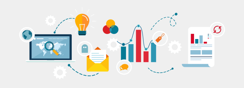 Marketing Automation for B2C brands