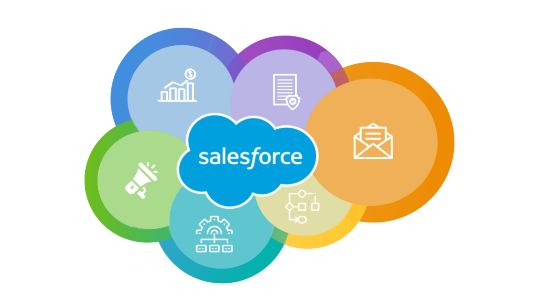 Salesforce Lessons and Solutions