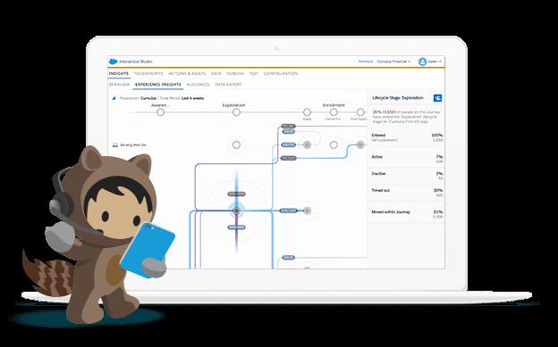 what is Salesforce Interaction studio