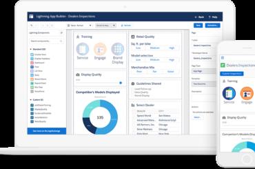benefits of salesforce custom apps